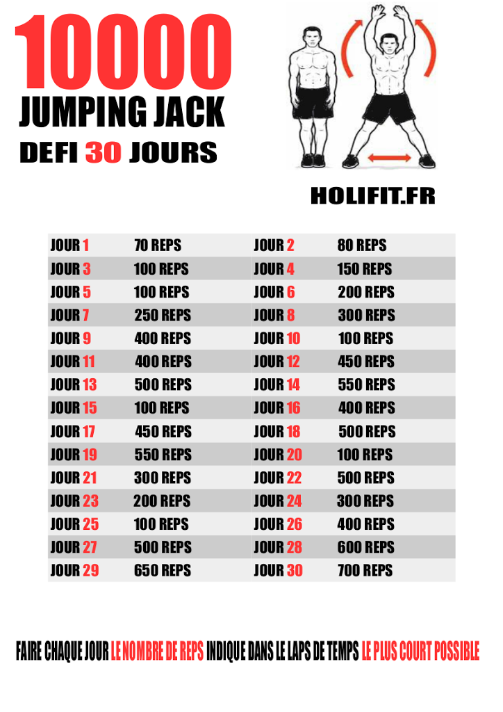 Fabuleux Conseil de coach sportif : Défi 10 000 Jumping Jack - HOLIGYM JM09